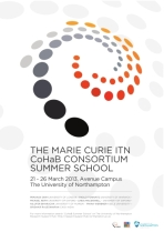 CoHaB poster 1