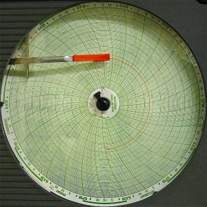 circular temperature recorder