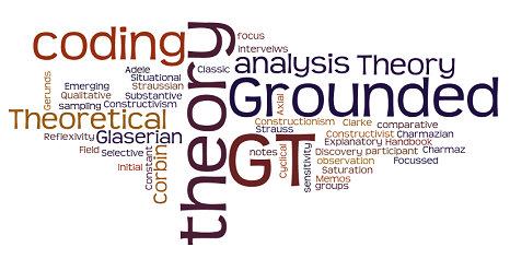 Examples of papers that use grounded theory?
