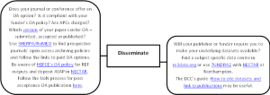 OA lifecycle dissemination